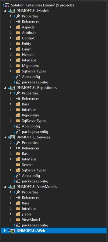 AdminLTE.NET - Visual Studio Marketplace